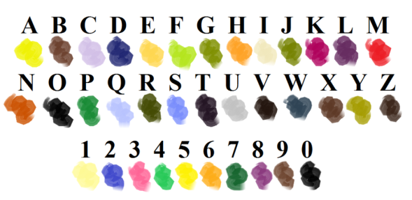 Figure 1. A representation of the colours one synaesthetes associates with each letter and number.